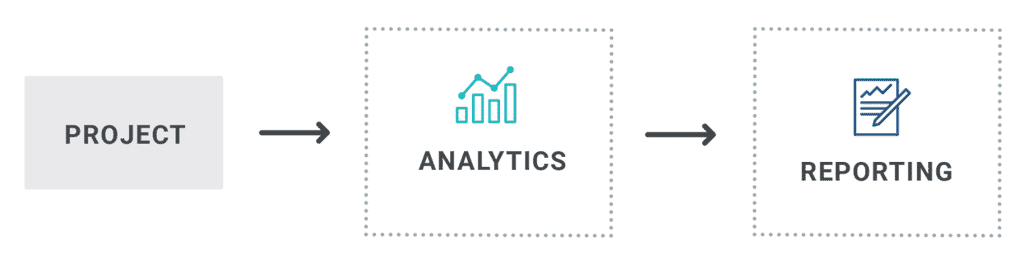 analytics-reporting